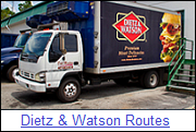 Dietz and Watson Routes for Sale